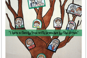 """I Have a Family Tree with Branches by the Dozen"": Primary Sharing Time Ideas"