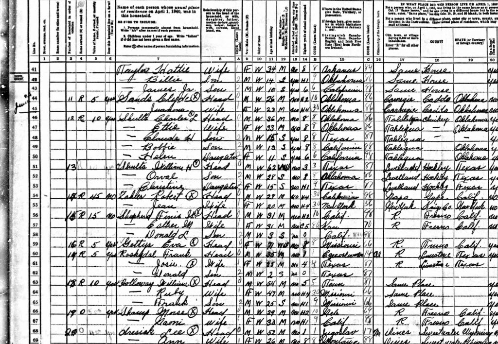 Ten Cool Things You Might Not Know About The US Federal Census - Map guide to the us federal censuses 1790 1920
