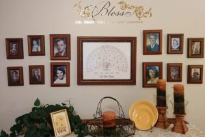 The Family History Wall