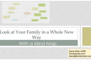 Mind Mapping Your Genealogy – #BYUFHGC Presentation