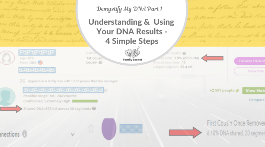 Understanding and Using Your DNA Results – 4 Simple Steps