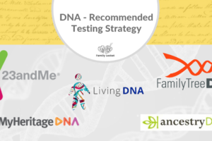 DNA-Recommended Testing Strategy