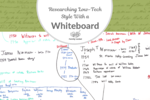 Researching Low-Tech Style: With a Whiteboard