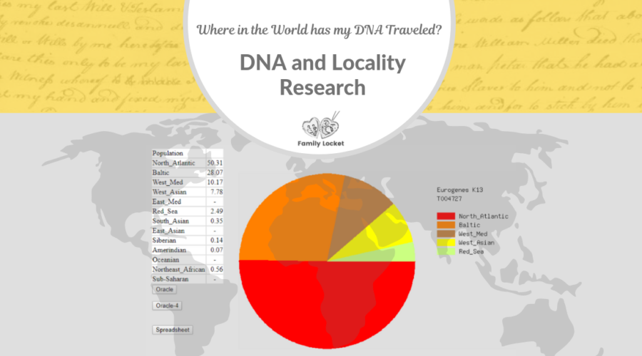 Where in the World Has My DNA Traveled? DNA and Locality Research