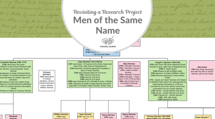Revisiting a Research Project – Men of the Same Name