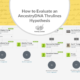 How to Evaluate an AncestryDNA Thrulines Hypothesis