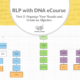 RLP DNA e-course Part 2: Organize Your DNA Results and Create a Research Objective