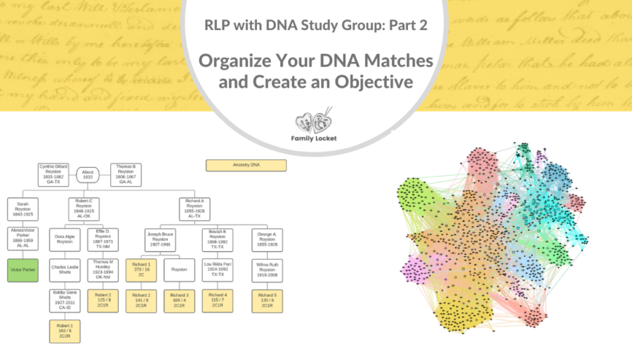RLP with DNA Study Group Part 2: Organize Your DNA Matches and Create an Objective
